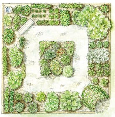 Inspiring vegetable garden bed designs plans for Kitchen garden design