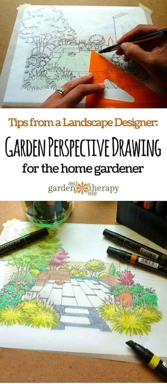 Garden Design Ideas: Plan your Perfect Garden