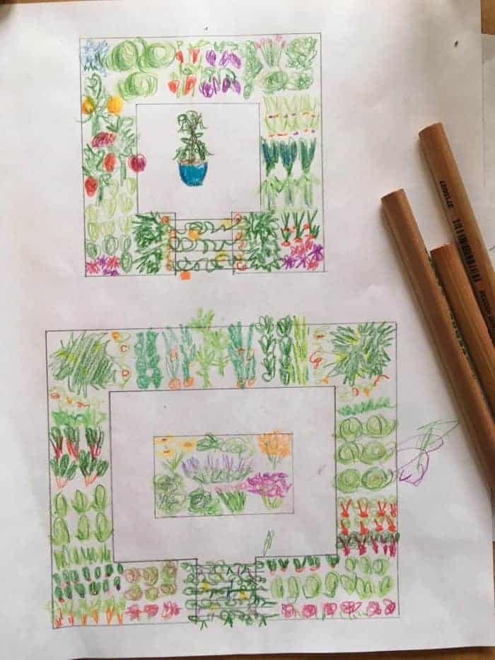 Potager Kitchen Garden Design