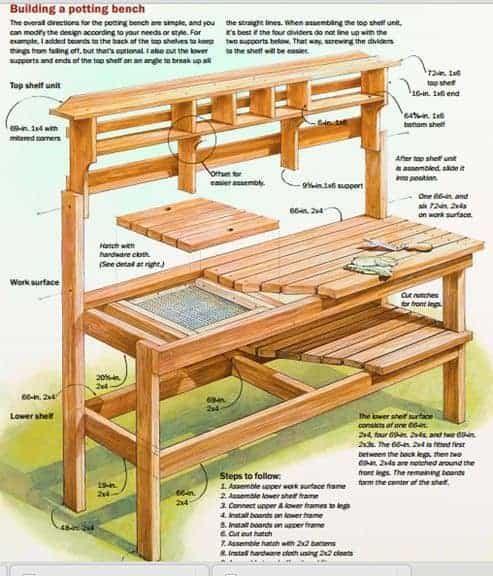 Fun garden potting bench plans ideas family food garden for Garden potting bench ideas