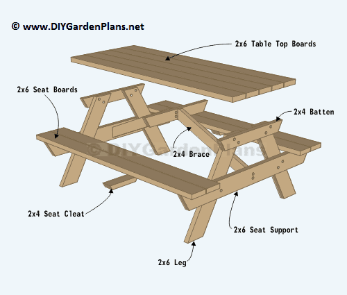 Picnic table DIY plans