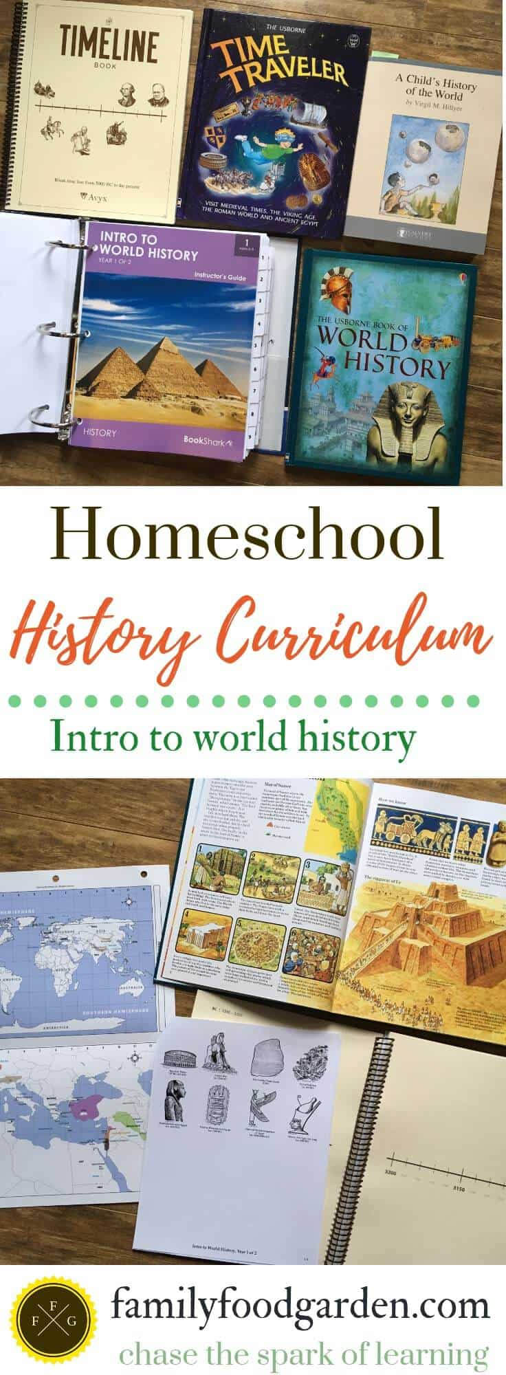 Homeschool History Curriculum from Bookshark