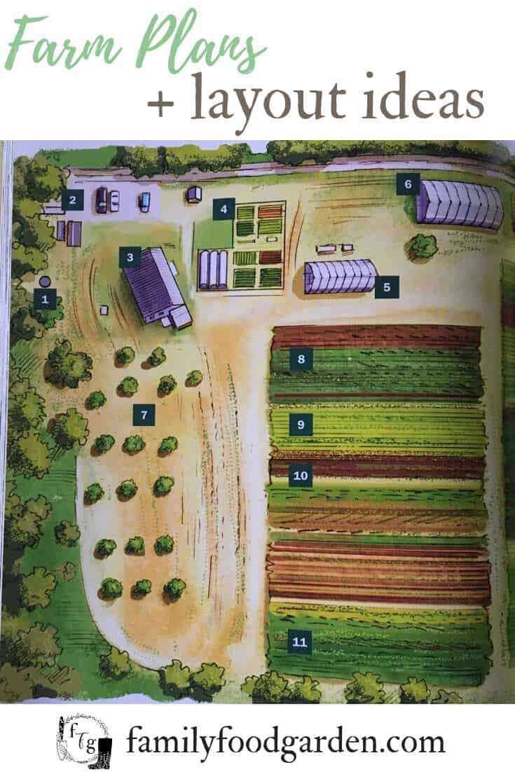 Planning and designing your homestead and farm #farm #homestead #selfsufficiency