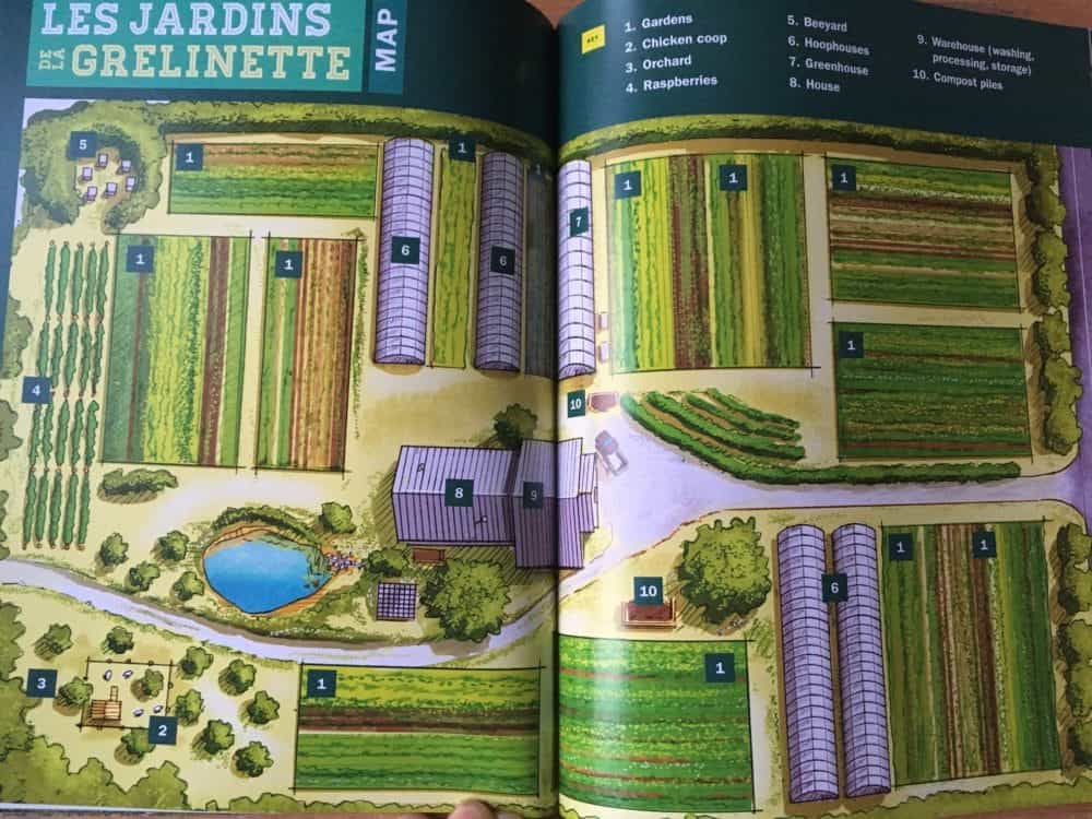 Farm plan and designs from Compact farm book