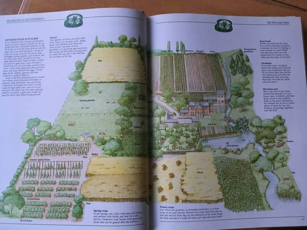 5 acre farm plan and design