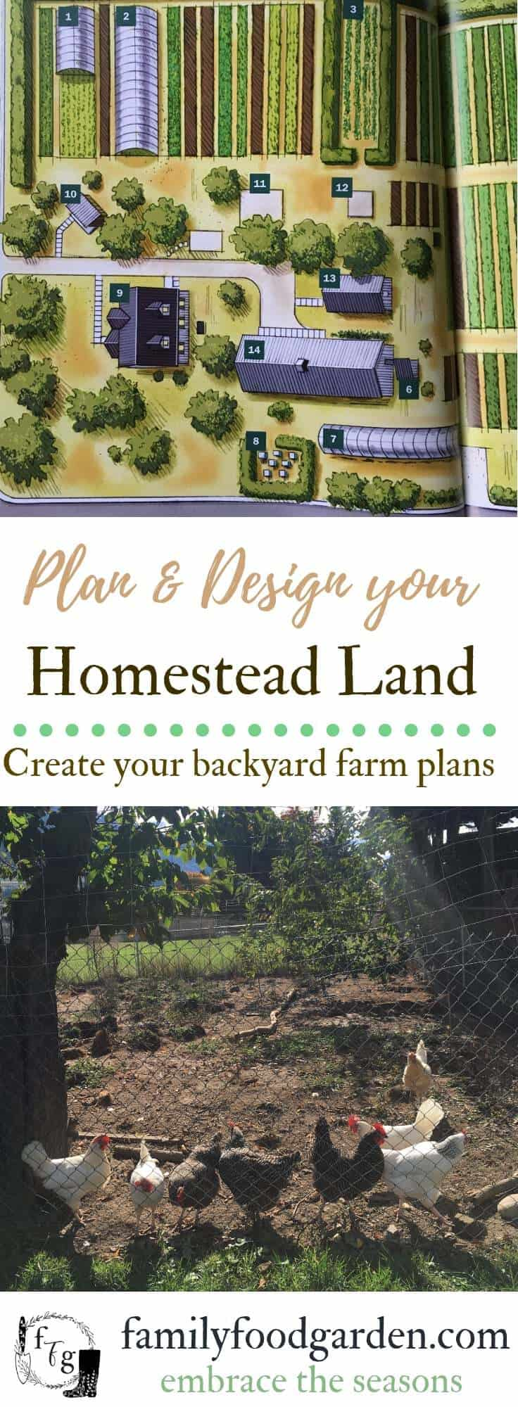 Homestead planning and design #homestead #homesteading #homesteaddesign #gardenplanning #chickenkeeping #farmplans #farmdesign