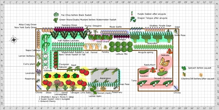 Lots of vegetable garden plans and ideas