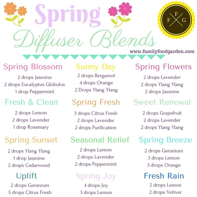 Spring Diffuser Blends using Young Living Essential Oils